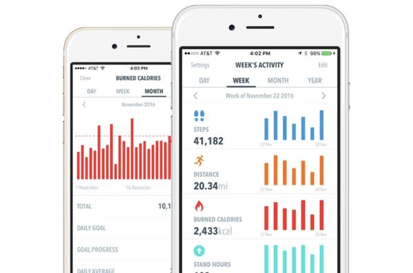 HealthView - Quadro de informações